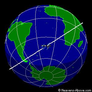Die Internationale Raumstation über dem Südatlantik